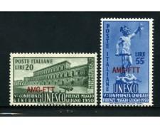 1950 - LOTTO/13240 - TRIESTE A - UNESCO 2v. - NUOVI
