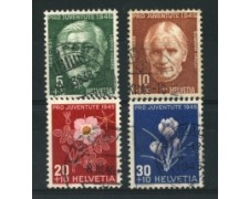 1945 - LOTTO/15255 - SVIZZERA - PRO JUVENTUTE 4v. - usati