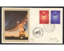 1978 - LOTTO/18413 - SAN MARINO - GIORNATA TELECOMUNICAZIONI - FDC