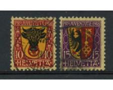 1918 - LOTTO/22251 - SVIZZERA - PRO JUVENTUTE 2v. - USATI