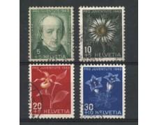 1943 - LOTTO/22277 - SVIZZERA - PRO JUVENTUTE 4v. - USATI