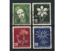 1946 - LOTTO/22280 - SVIZZERA - PRO JUVENTUTE 4v. - USATI