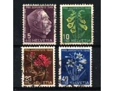 1948 - LOTTO/22285 - SVIZZERA - PRO JUVENTUTE 4v. - USATI
