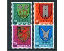1981 - LOTTO/23611 - SVIZZERA - PRO JUVENTUTE 4v. - NUOVI