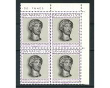 1975 - LOTTO/7961Q - SAN MARINO - MOSTRA FRANCOBOLLO A NAPOLI - QUARTINA  NUOVI