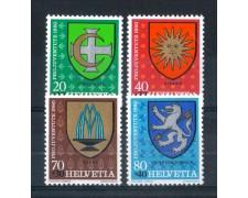 1980 - LOTTO/23580 - SVIZZERA - PRO JUVENTUTE 4v. - NUOVI