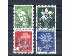 1946 - LOTTO/SVI436CPU - SVIZZERA - PRO JUVENTUTE 4v. - USATI