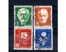 1945 - LOTTO/SVI426CPU - SVIZZERA - PRO JUVENTUTE 4v. - USATI