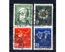 1943 - LOTTO/SVI391CPU - SVIZZERA - PRO JUVENTUTE 4v. - USATI