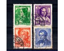 1935 - LOTTO/SVI285CPU - SVIZZERA - PRO JUVENTUTE 4v. - USATI