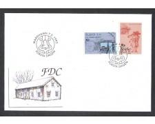 1993 - LOTTO7ALA71FDC - ALAND - NORDEN - BUSTA FDC