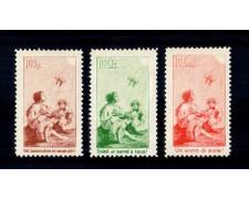 1912 - LOTTO/10616L - SVIZZERA - PRECURSORI PRO JUVENTUTE  3v. - T/L