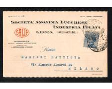 1922 - LOTTO/10812- REGNO - SOCIETA' ANONIMA LUCCHESE  FILATI