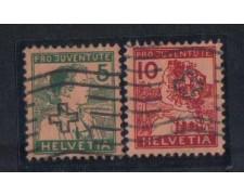 1915 - LOTTO/2724 -  SVIZZERA - PRO JUVENTUTE 2v. - USATI