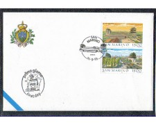 1995 - LOTTO/8158Z - SAN MARINO - PECHINO 1995 - FDC