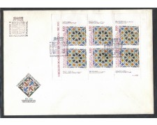 1981 - LOTTO/POR1514MFD - PORTOGALLO - MAIOLICHE II° MINIFOGLIO
