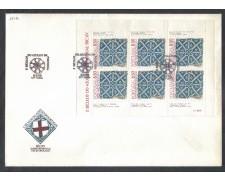 1981 - LOTTO/POR1506MFD - PORTOGALLO- 8,50e. MAIOLICHE - MF- FDC