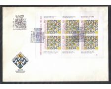 1981 - LOTTO/POR1529MFD - PORTOGALLO- 8,50e. MAIOLICHE  MF - FDC